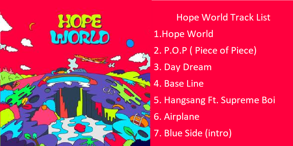 Hope World Track List